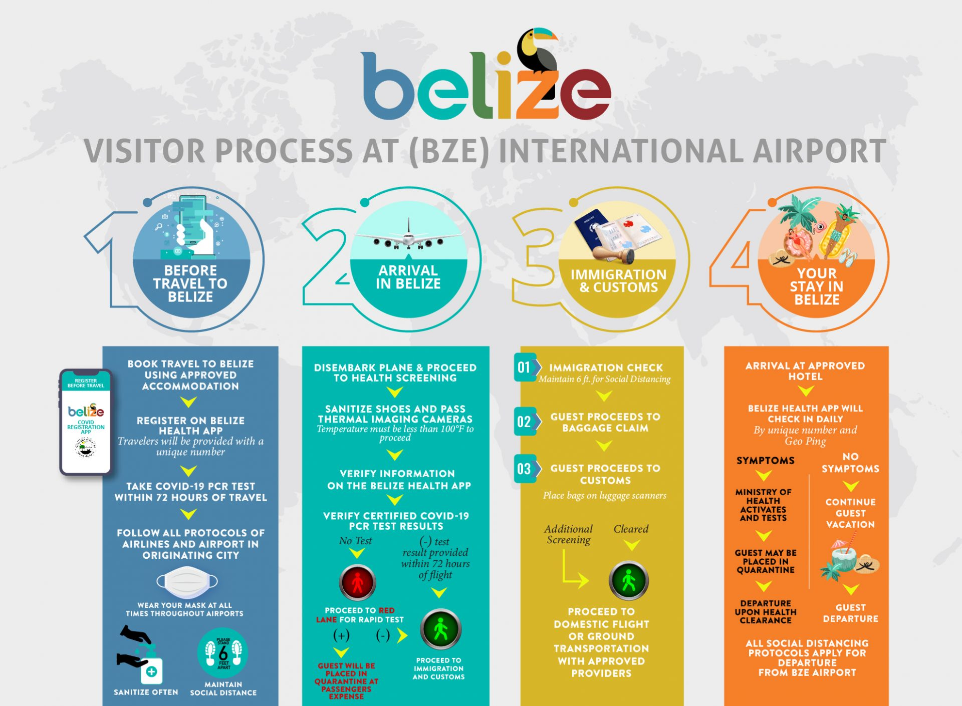 what to expect upon arrival in belize